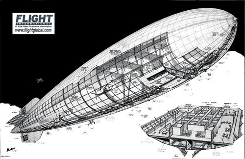 Le Hindenburg LZ 129  1511