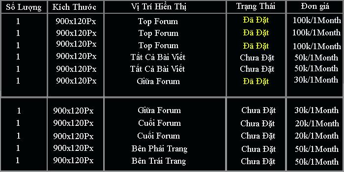 Đặt Quảng Cáo Tại Forum Blue BLood Untitl78