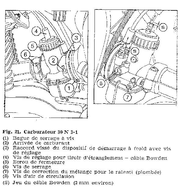 Réglage ralenti 251 ETZ Carbu210