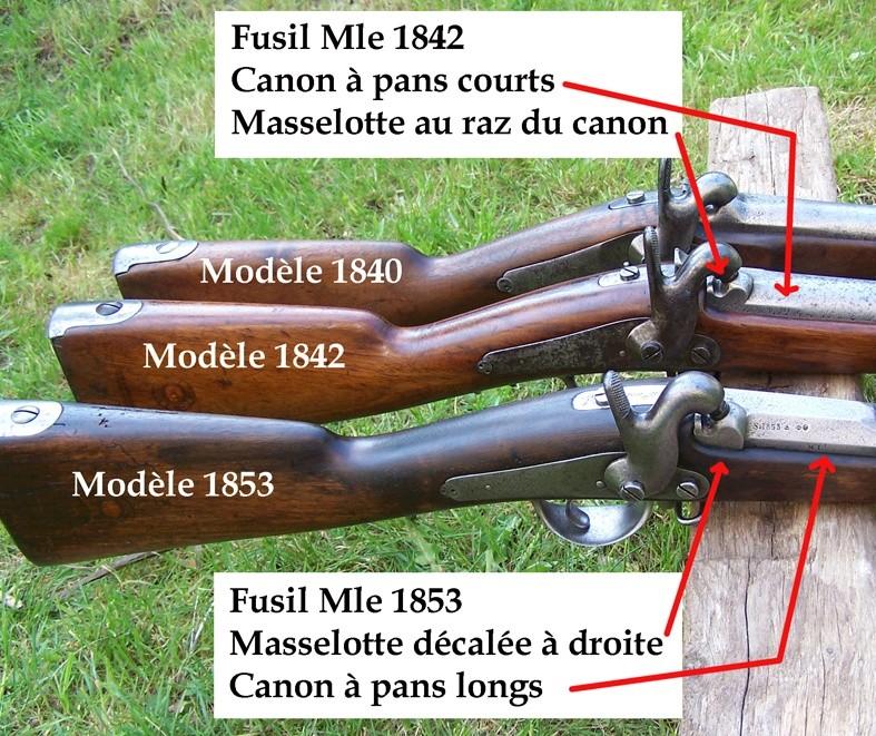 Le fusil 1853 T car : retrouver sa trace 3reglt10