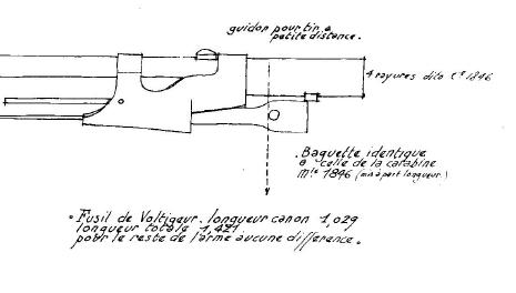 Le fusil 1853 T car : retrouver sa trace Image_10