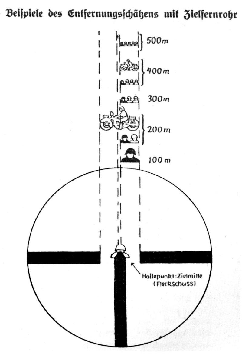 lunette de tir et calcul de distance Mire_g10