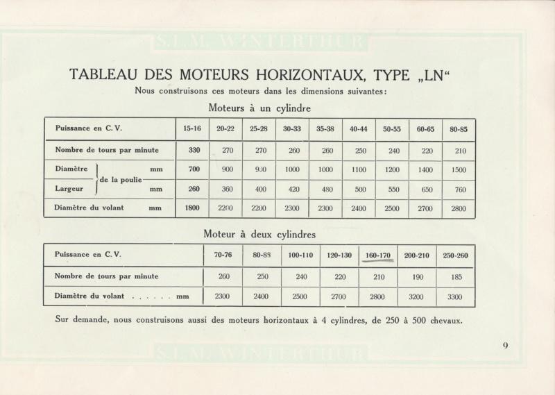 Moteur winterthur  - Page 2 1927310