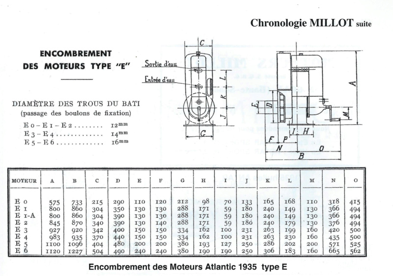 millot P_11911