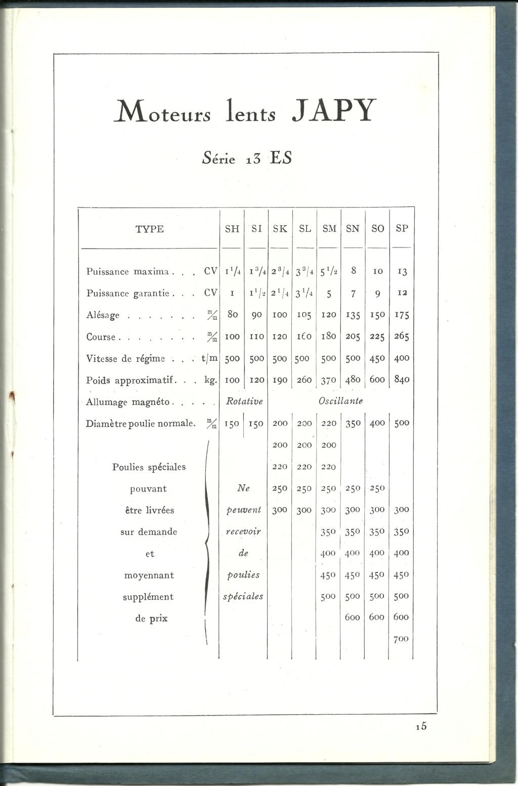 Japy - Japy 13E série S 3.25cv 1925 Page1510