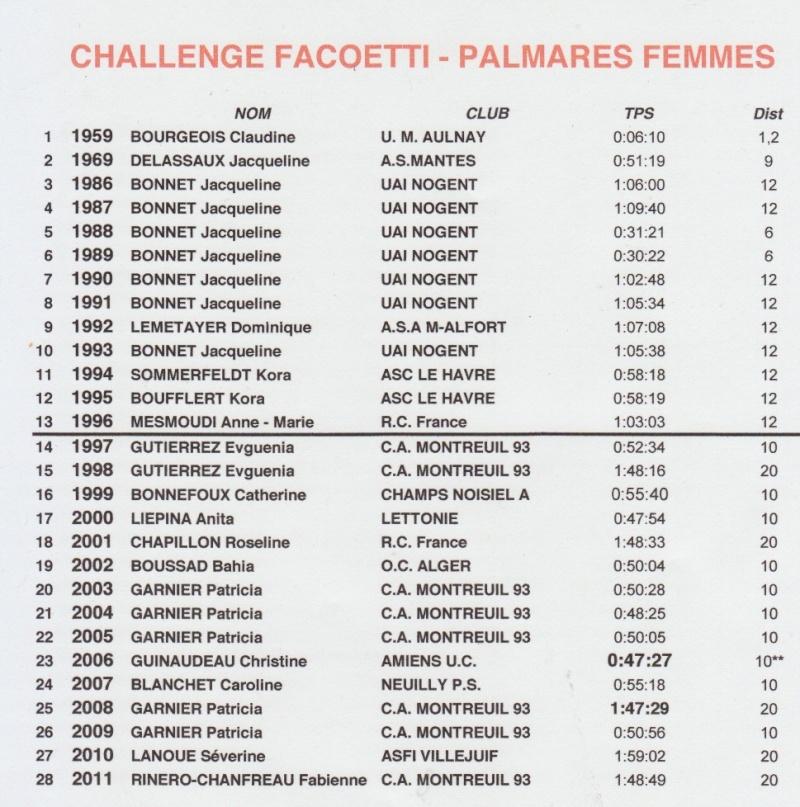 54 ème Challenge Facoetti: 01/04/2012 - Page 2 Facoet10