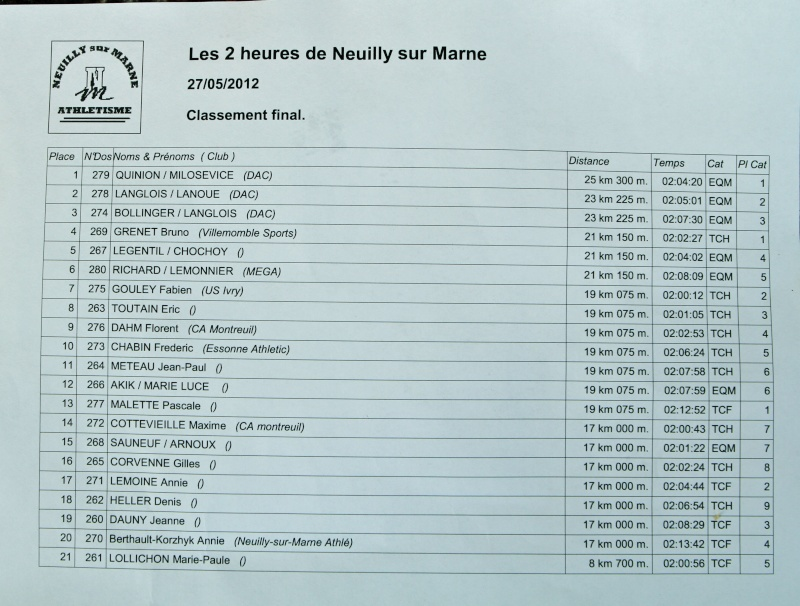 6h et 2h de Neuilly sur Marne: 27 mai 2012 Img_6812