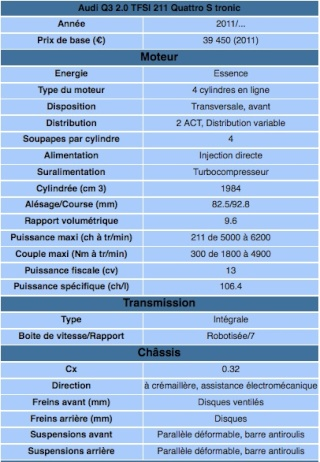 Audi Q3 Ambition luxe 2.0 TFSI quattro S tronic C1_tif10