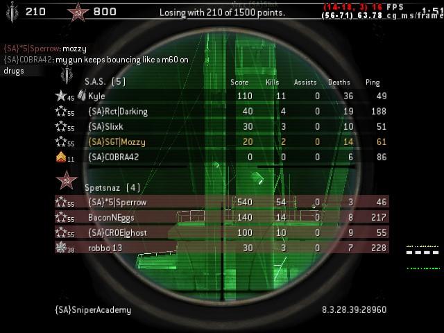 What happens when sperrow isn't around Shot0024
