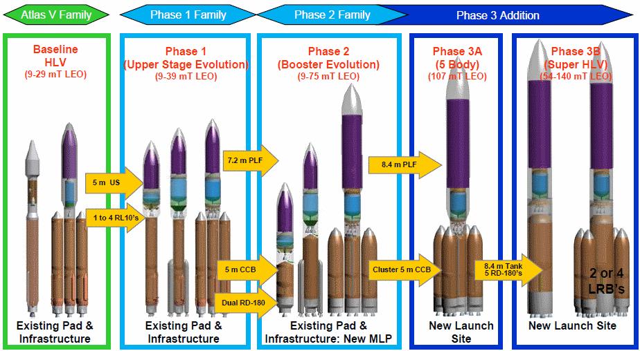 orion - Poursuite du développement d'Orion - Page 7 Av10