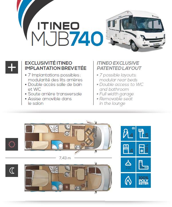 À vendre MJB 740 (VENDU) Thumb_10