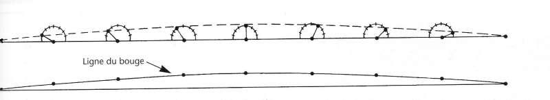 """Escorteur d'escadre """"La Galissonnière""""  plan MRB 1/100è (le chantier a réouvert ses portes) Img15910"""