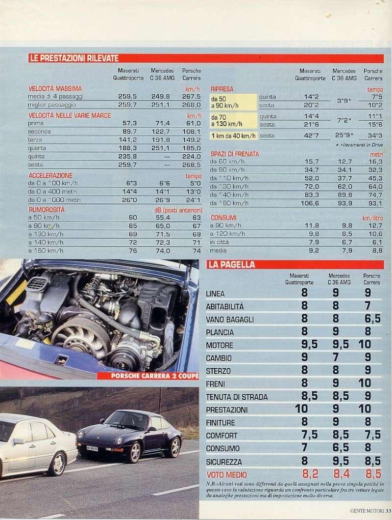 prova e confronto tra quattroporte IV 2.0 vs mercedes c36amg vs porsche carrera 933... gente motori...gennaio 1996 02210