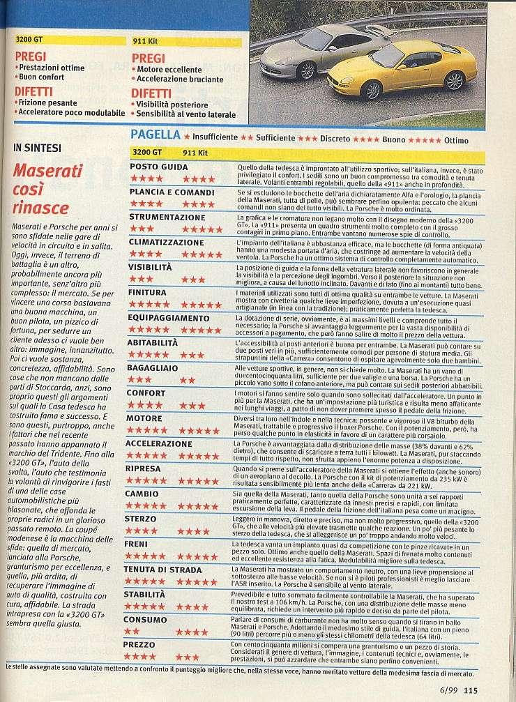 megaprova 3200gt vs 996 carrera ....quattroruote...giugno 1999 03310