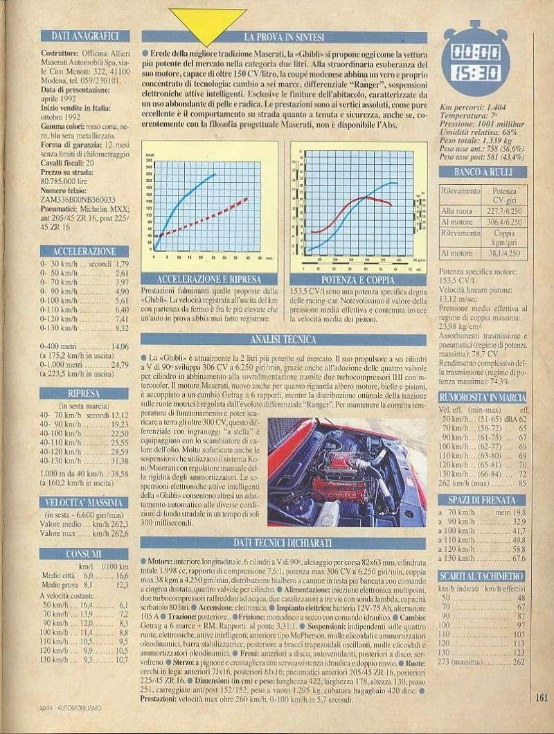 prova Ghibli ...automobilismo ...aprile 1993...tester..Tamara Vidali 07410