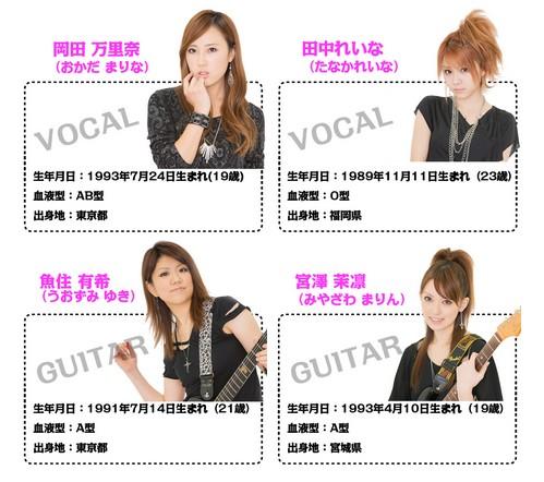 "Concert Tour 2013 ""Aki Michishige Eleven soul"" Reinab10"