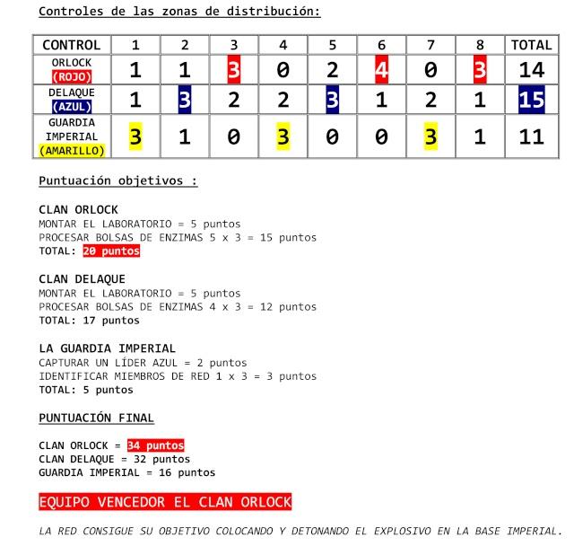 PKT-- Partida abierta en Sant Vicenç de Castellet, 1 de Julio - Página 2 Result10