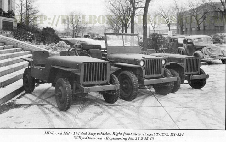 Willys MB-L 421