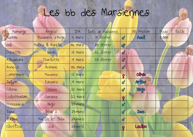 Pour les MARSIENNES 2012.... - Page 4 Mars11
