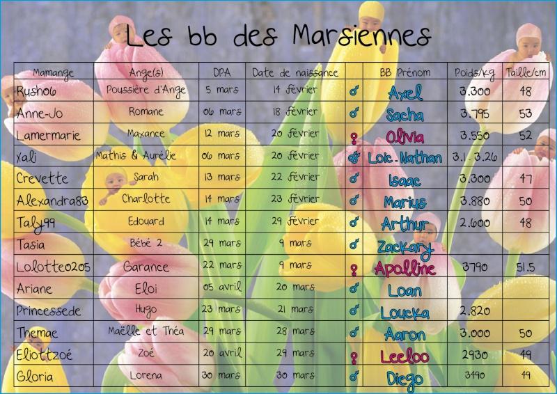 Pour les MARSIENNES 2012.... - Page 17 Mars31