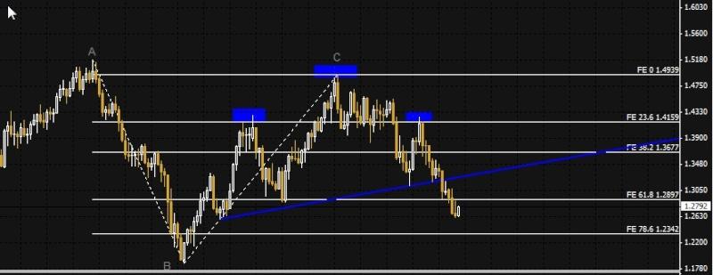 EUR/USD (GENERAL) - Page 24 Eu_wee10