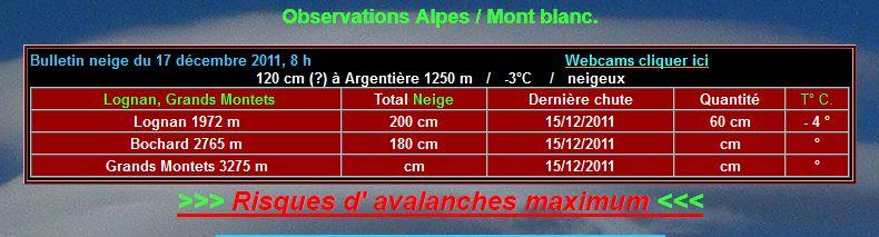 Enneigement aux Grands Montets / Argentière Captur19