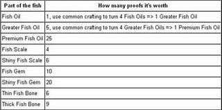 Tutorial Pescaria - Fishing Recomp10