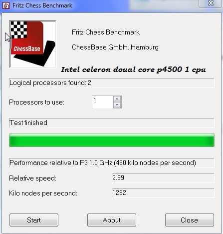 Test your CPU....Fritz benchmark Benchm11