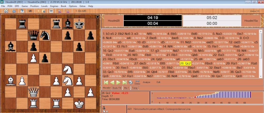 Houdini20 vs Houdini15a blitz match ( 10 min + 1sec ) ...finished.. Scree383