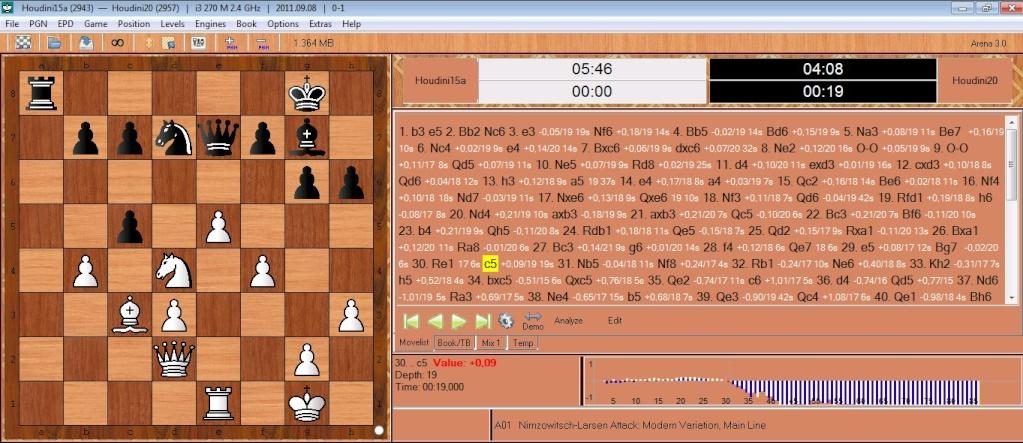 Houdini20 vs Houdini15a blitz match ( 10 min + 1sec ) ...finished.. Scree384
