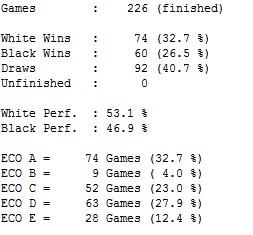 Hodini20/Komodo3/IvanhoeB47f02  bullet test tour finished Scree420