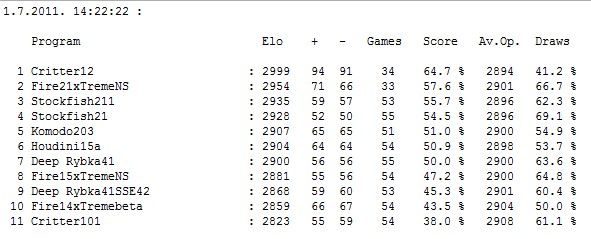 Stars tournament table after 275 games Screen22