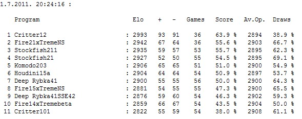 Stars tournament table after 279 games Screen25