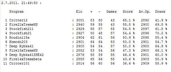 Stars tournament table after 293 games Screen30