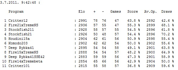 Stars tournament table after 300 games Screen32