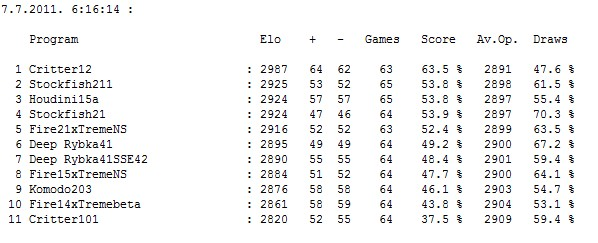 Stars tournament table after 352 games ; games pgn Screen47