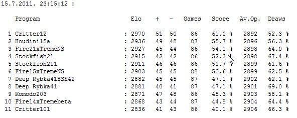 Stars tournament table after 476 games ( 476 / 550 )..statistics... Screen80