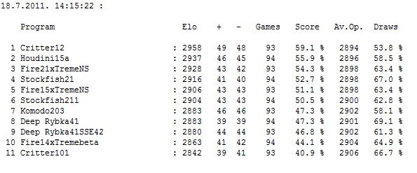 Stars tournament table after 514 games...games pgn.. Screen85