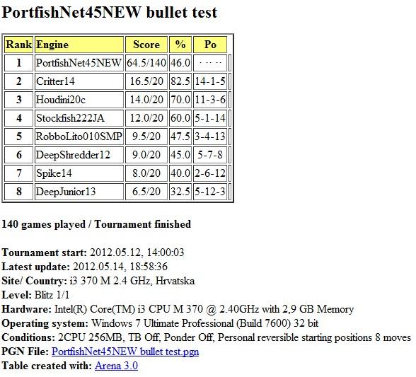 NEW Portfish bullet gauntlet finished Slika174