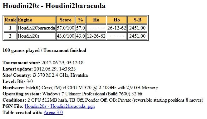 Houdini20z - Houdini20baracuda 489 - 511 Slika193