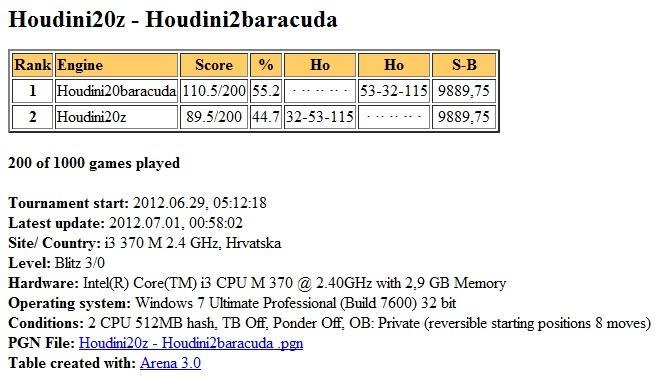 Houdini20z - Houdini20baracuda 489 - 511 Slika194