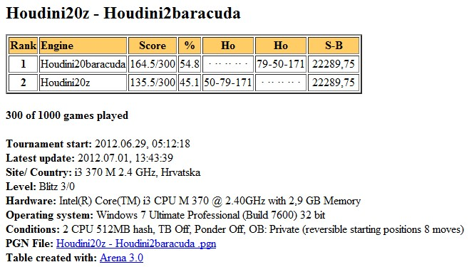 Houdini20z - Houdini20baracuda 489 - 511 Slika199