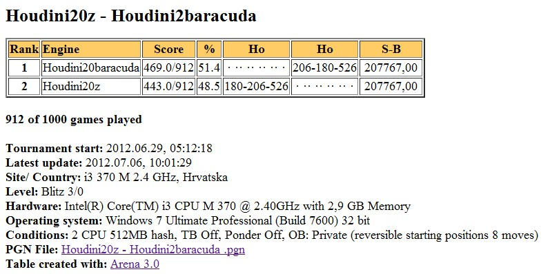 Houdini20z - Houdini20baracuda 489 - 511 Slika205