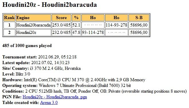 Houdini20z - Houdini20baracuda 489 - 511 Slika222