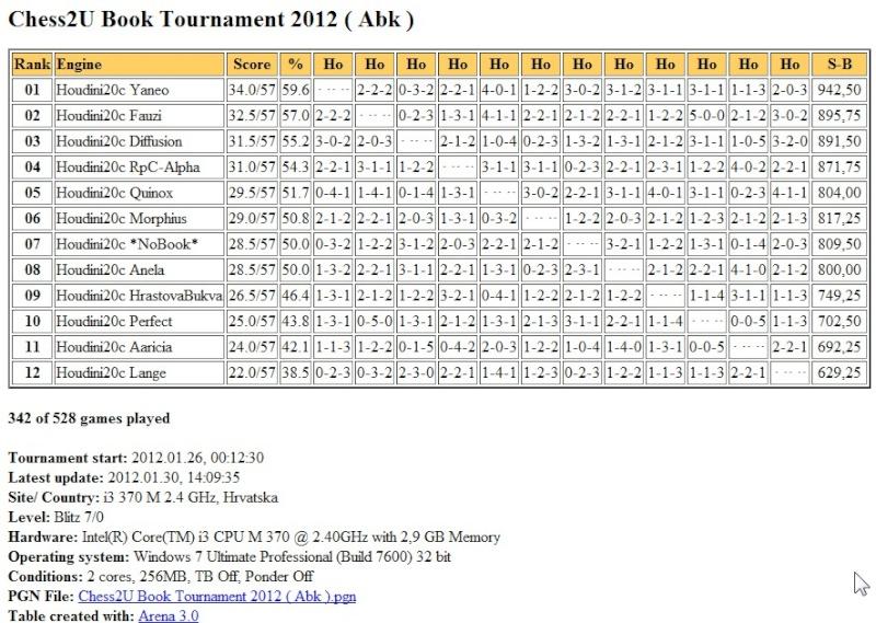 Chess2U-Book Tournament II 2012 ( Abk books ) - Page 3 Slika314