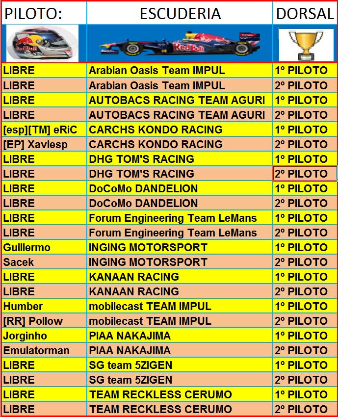 Listado de pilotos: Sin_ta13