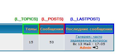 """Как переставить местами название категории и надписи """"Темы"""", """"Сообщения""""..? Snap0359"""