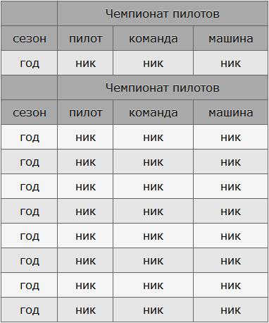 Таблица тдля чемпионата WTCC очень нужна помогите. Snap0420