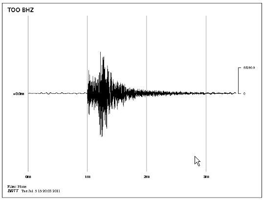 Inusual cerca de moderado terremoto superficial de Melbourne, Australia Korumb10