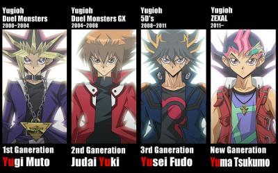Yu-Gi-Oh! New Generation